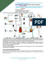 1. Separata N_ 02 Fabricación de Acero