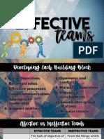 Effective Teams