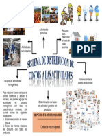 DISTRIBUCION DE COSTO A LAS ACTIVIDADES.pptx