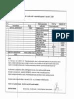 Lista Cu Rezultatele La Proba Scrisa a Concursului Organizat in Data de 11.12.2017