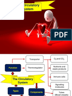 Chapter 3.5 The Circulatory System edited.pptx