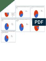 Angket Smkn2 Survei Awal Penelitian (Tanggapan)