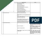 Outline Kompetensi Perpajakan PFPD