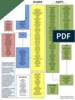 Emotions-Diagram.pdf