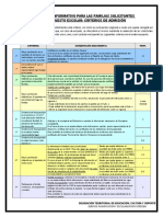 Cuadro Informativo - criterios Baremación