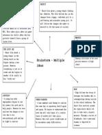 Brainstorm Multiple Ideas A2