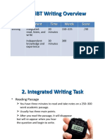 Overview TOEFL IBT Writing