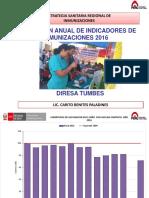 Presentacion Chiclayo - Diresa Tumbes