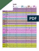 tableau des accords mets-vins-.pdf