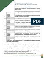 Escala de Inteligibilidad para Alteraciones Motoras del Habla.pdf