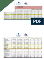 Analisis Laporan Keuangan - UAS
