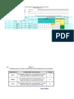 Formato Matriz Iper (1)