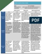 tabla-evolucioncapitalismo.docx