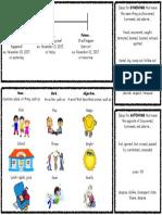 vocabulary lesson info sheet 2
