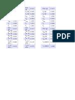 Data Spektra Desain Niccolo