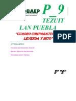(13!12!2017)Cuadro Comparativo de Leyenda y Mito