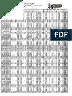 tubos mecanicos de precisao.pdf