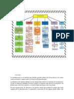 Concepto Teorias de Planificacion