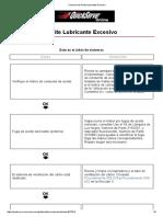 Arbol de Fallas Por Sintoma_comsumo Excesivo de Aceite Lubricante _qsb6.7