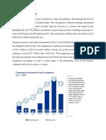 Global Scenario of FinTech