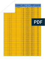 Datos nivelacion