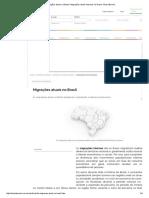 Migrações Atuais No Brasil