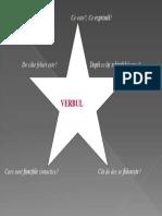 verb_steluta.pptx