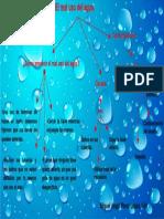 1-01 Perez Lopez Maps Sncyt.docx