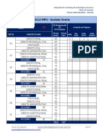 Plano de Estudos - MPU (ANAL DIR)