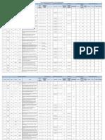Rangos de Diseños y Analisis Estadistico