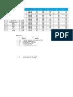 Volume Material Dharmawan