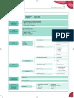 MKT_sintesis_U04.pdf