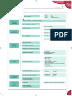 MKT_sintesis_U05.pdf
