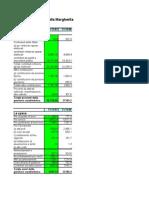 il Conto economico della Margerita