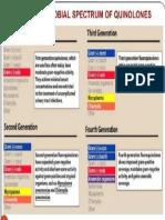 antibakteri spektrum