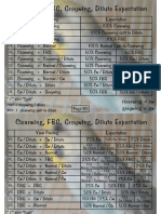 Clearwing_Greywing_Dilute_Fbg_and_Normal_mutation_Expection.pdf