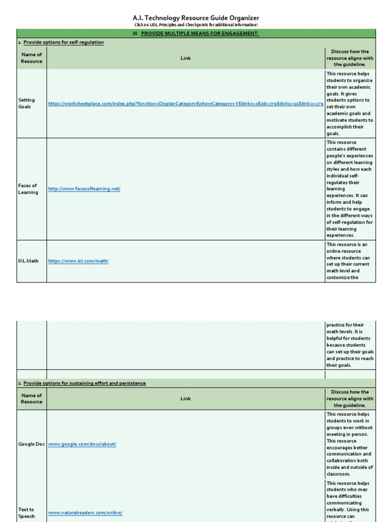 a i technology resource guide organizer | Vocabulary | Reading ...