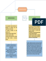 Diagrama Desintegración Mecánica y Tamizado