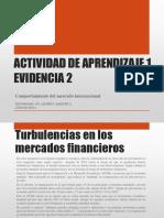 Evidencia de Aprendizaje 2-Comportamiento Del Mercado Internacional