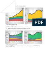 Producción de Gas Natural Periodo 1998-2017