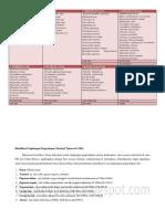 LP TIPSWORD.pdf