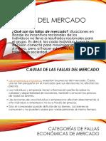 Fallos Del Mercado