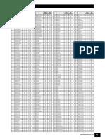 Waveform List - MoXF