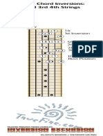 C Major 6 Chord Inversions 1st 2nd 3rd 4th Strings.pdf