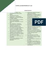 Características de Las Exotoxinas y Las Endotoxinas