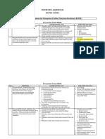 dokumen.tips_instrumen-akreditasi-klinik-pratama.docx