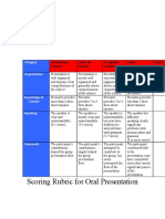 speaking scoring rubric