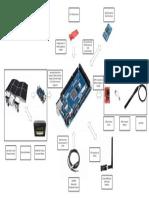 Visio-Main-Controller.pdf