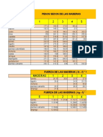 Peso Maderas 14-11-2017