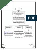 Practicas Choques.pdf